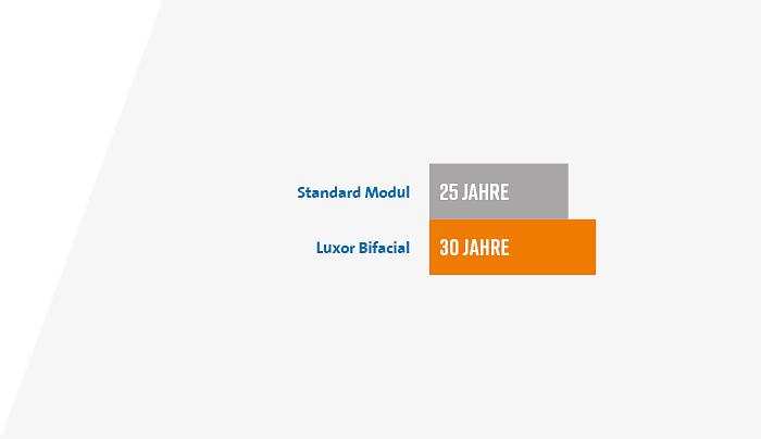 KSE - Luxor Bifacial Garantie
